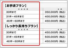 (ピックアップ)「○○坪数○○円」の見積りに注意!!